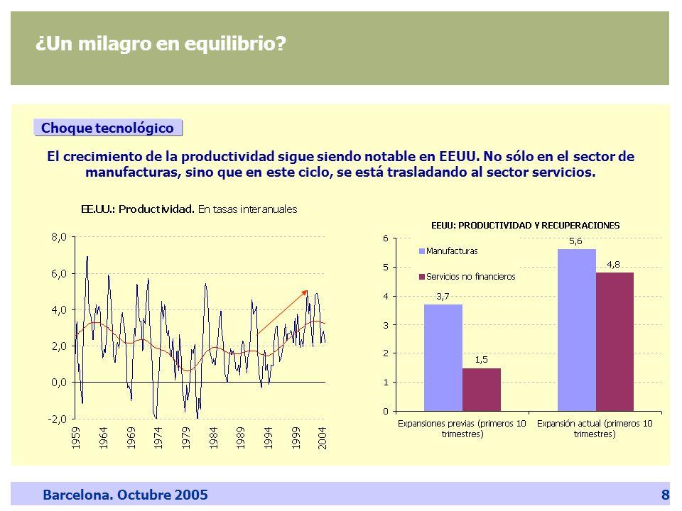 Barcelona. Octubre 20058 ¿Un milagro en equilibrio? Choque tecnológico El crecimiento de la productividad sigue siendo notable en EEUU. No sólo en el