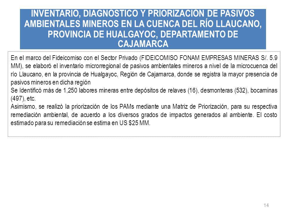 14 En el marco del Fideicomiso con el Sector Privado (FIDEICOMISO FONAM EMPRESAS MINERAS S/. 5.9 MM), se elaboró el inventario microrregional de pasiv