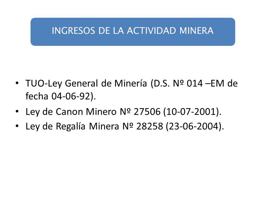 TUO-Ley General de Minería (D.S. Nº 014 –EM de fecha 04-06-92). Ley de Canon Minero Nº 27506 (10-07-2001). Ley de Regalía Minera Nº 28258 (23-06-2004)