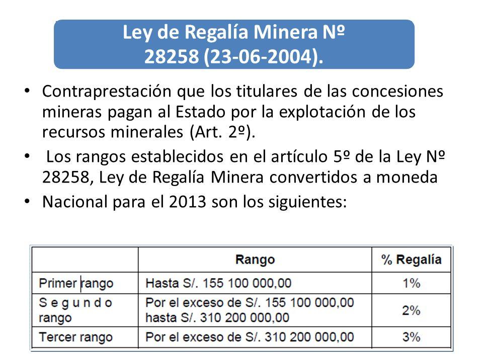 Contraprestación que los titulares de las concesiones mineras pagan al Estado por la explotación de los recursos minerales (Art. 2º). Los rangos estab
