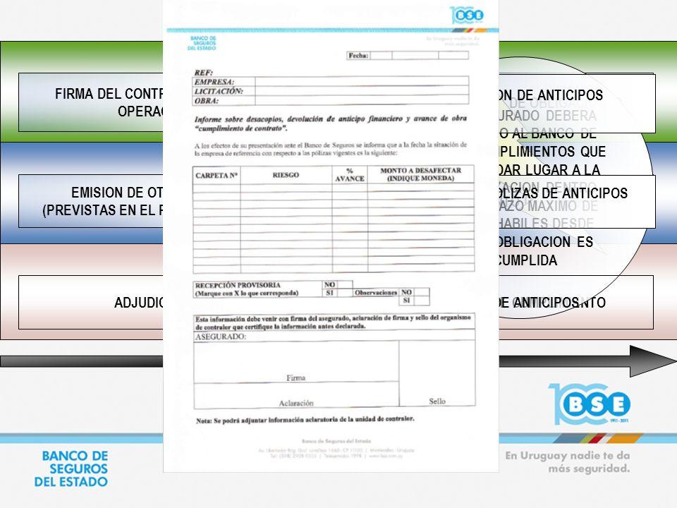 PROPONENTE ASEGURADO BSE EMISION DE OTRAS PÓLIZAS (PREVISTAS EN EL PLIEGO/CONTRATO) ADJUDICACION FIRMA DEL CONTRATO E INICIO DE OPERACIONES CUMPLIMIEN