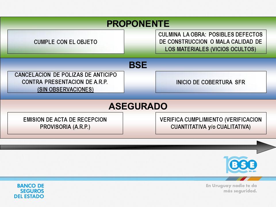 PROPONENTE ASEGURADO BSE CANCELACION DE POLIZAS DE ANTICIPO CONTRA PRESENTACION DE A.R.P. (SIN OBSERVACIONES) EMISION DE ACTA DE RECEPCION PROVISORIA