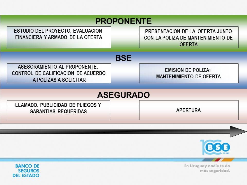 PROPONENTE ASEGURADO BSE ASESORAMIENTO AL PROPONENTE. CONTROL DE CALIFICACION DE ACUERDO A POLIZAS A SOLICITAR LLAMADO. PUBLICIDAD DE PLIEGOS Y GARANT