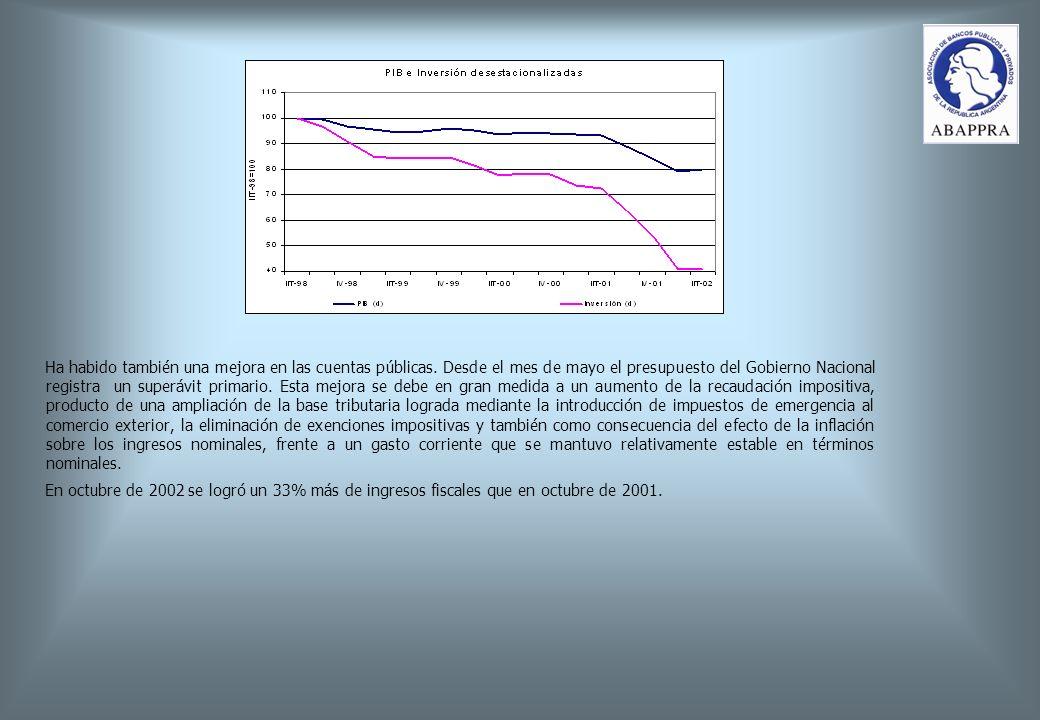 Ha habido también una mejora en las cuentas públicas.