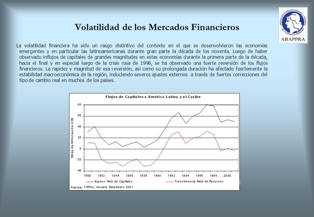 Volatilidad de los Mercados Financieros La volatilidad financiera ha sido un rasgo distintivo del contexto en el que se desenvolvieron las economías emergentes y en particular las latinoamericanas durante gran parte la década de los noventa.