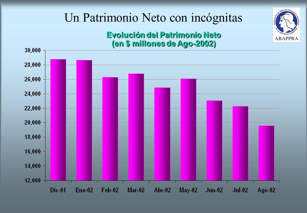Un Patrimonio Neto con incógnitas Evolución del Patrimonio Neto (en $ millones de Ago-2002)
