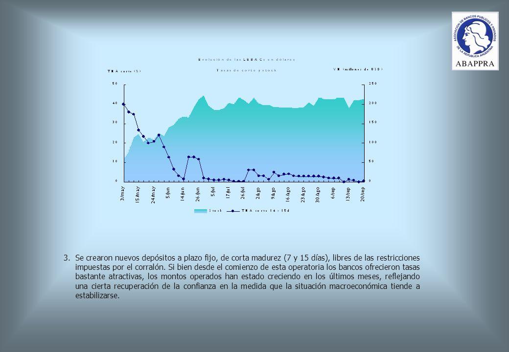 A partir de junio la situación del sistema financiero se revirtió marcadamente.
