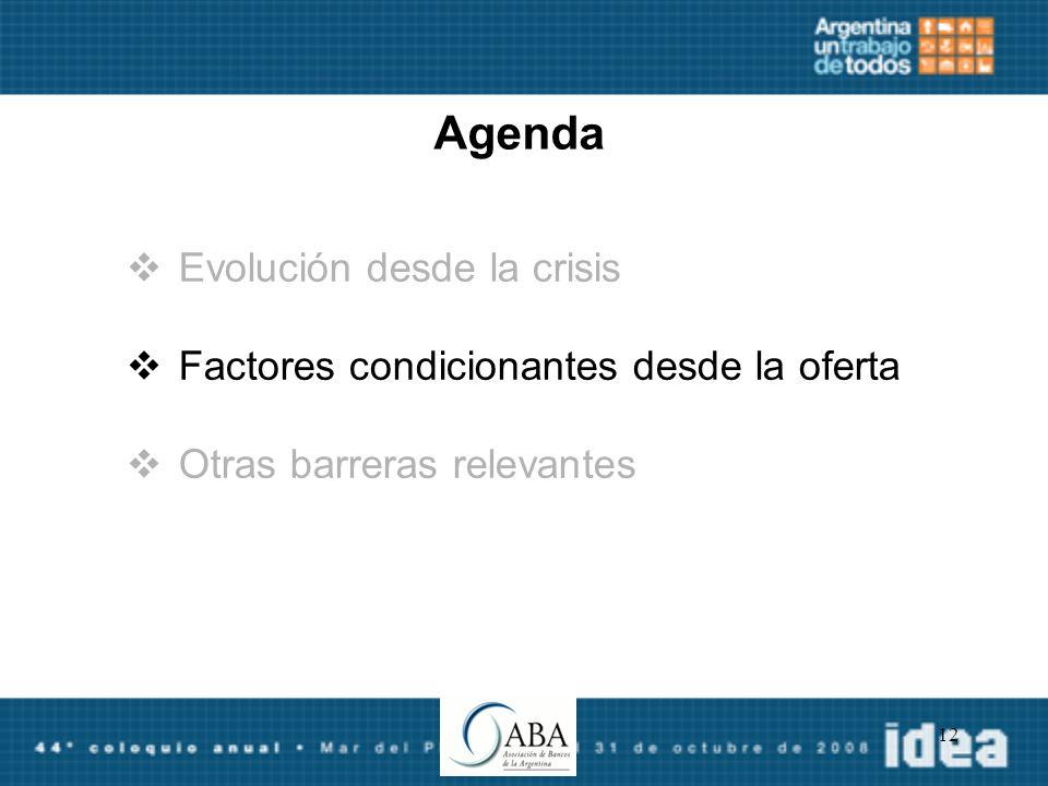 12 Agenda Evolución desde la crisis Factores condicionantes desde la oferta Otras barreras relevantes