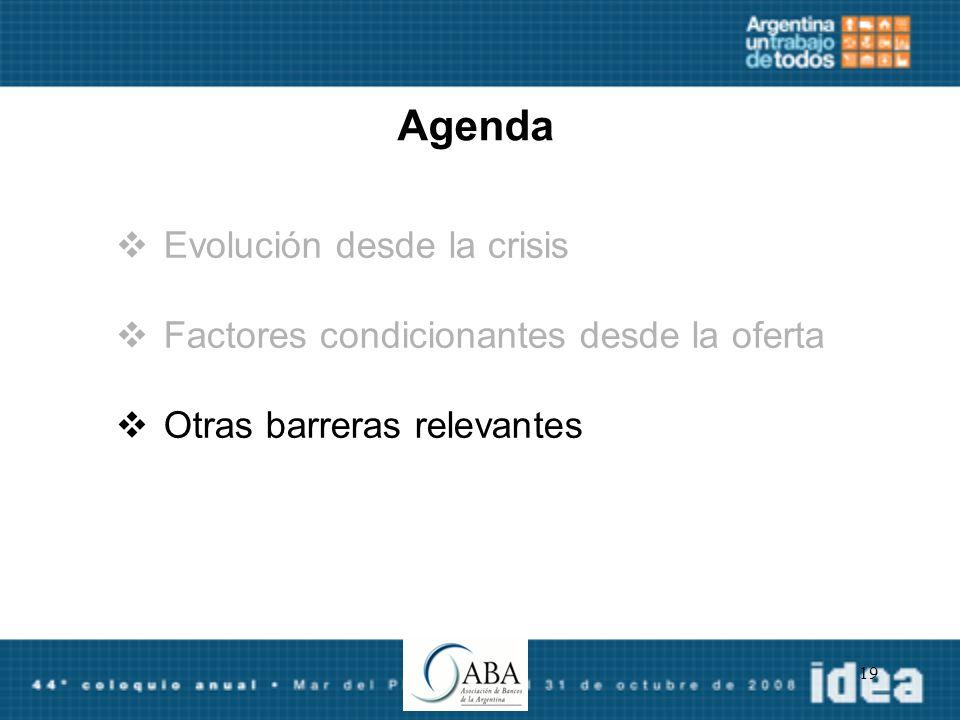 19 Agenda Evolución desde la crisis Factores condicionantes desde la oferta Otras barreras relevantes