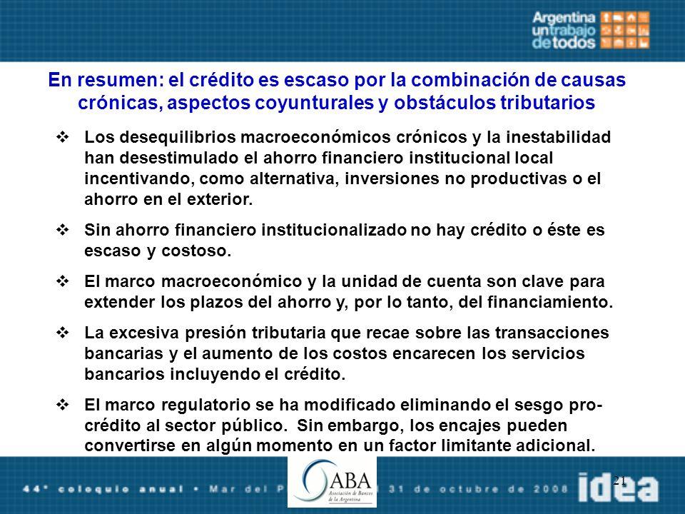21 Los desequilibrios macroeconómicos crónicos y la inestabilidad han desestimulado el ahorro financiero institucional local incentivando, como alternativa, inversiones no productivas o el ahorro en el exterior.
