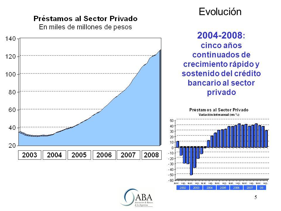 5 Evolución 2004-2008 : cinco años continuados de crecimiento rápido y sostenido del crédito bancario al sector privado