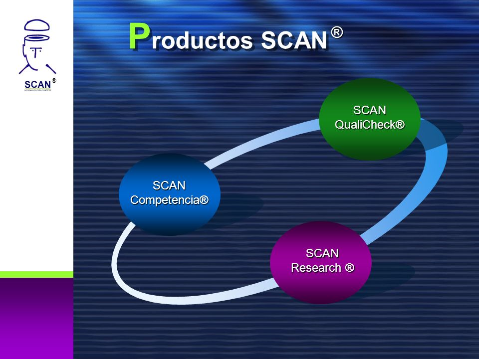 ® P roductos SCAN SCANCompetencia® SCANQualiCheck® SCAN Research ® ®