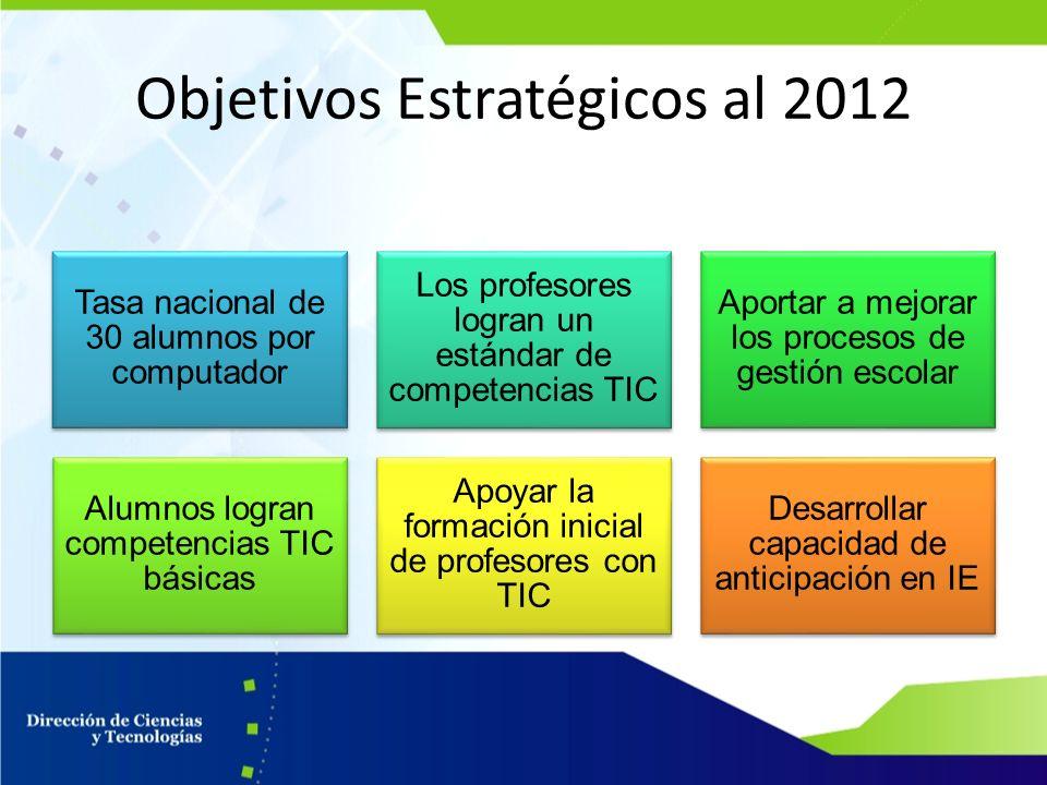 Objetivos Estratégicos al 2012 Tasa nacional de 30 alumnos por computador Los profesores logran un estándar de competencias TIC Aportar a mejorar los