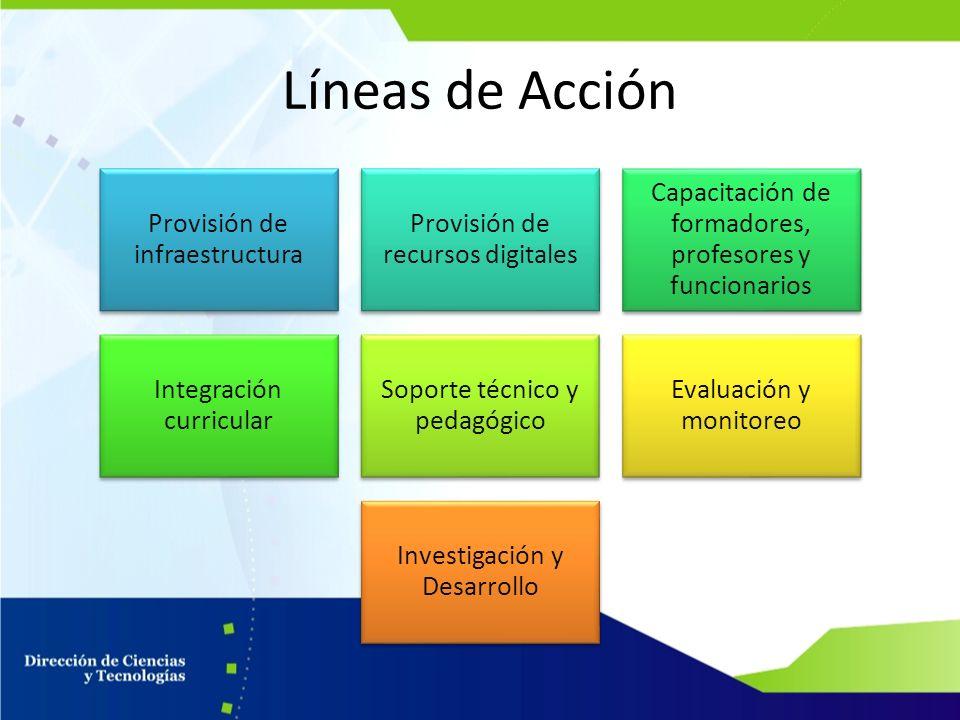 Líneas de Acción Provisión de infraestructura Provisión de recursos digitales Capacitación de formadores, profesores y funcionarios Integración curric