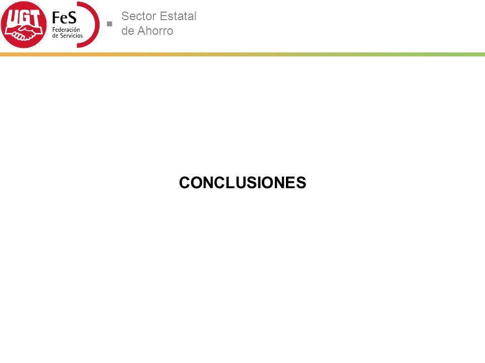 Sector Estatal de Ahorro CONCLUSIONES