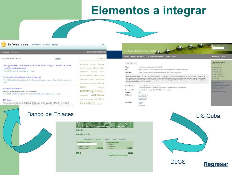 Elementos a integrar Banco de Enlaces LIS Cuba DeCS Regresar