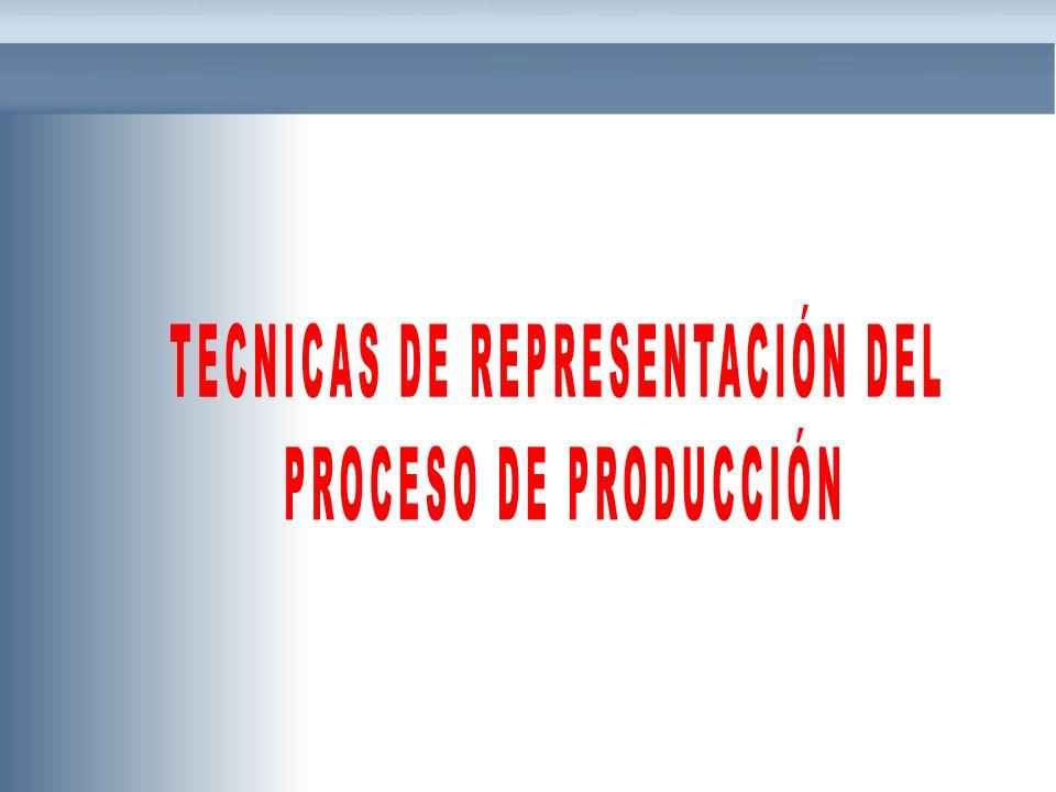 PROCESO: FABRICACIÓN DE PIEZAS ESPECIALES DE ACERO INICIA: DESCARGANDO BARRAS DE ACERO EN EL AREA DE RECEPCIÓN TERMINA: PIEZAS DE ACERO EN EL ALMACÉN DE PRODUCTO TERMINADO 1 2 3 3 2 BARRAS DESCRAGADAS AL ALMACEN EN CARRO DE MANO 1 ESPERAN (ALMACEN DE BARRAS) A CIZALLA EN CARRO DE MANO DEJADA EN CIZALLA CORTADAS (4 PARTES) A LA PRENSA DE: MATERIAL 1 2 EJEMPLO