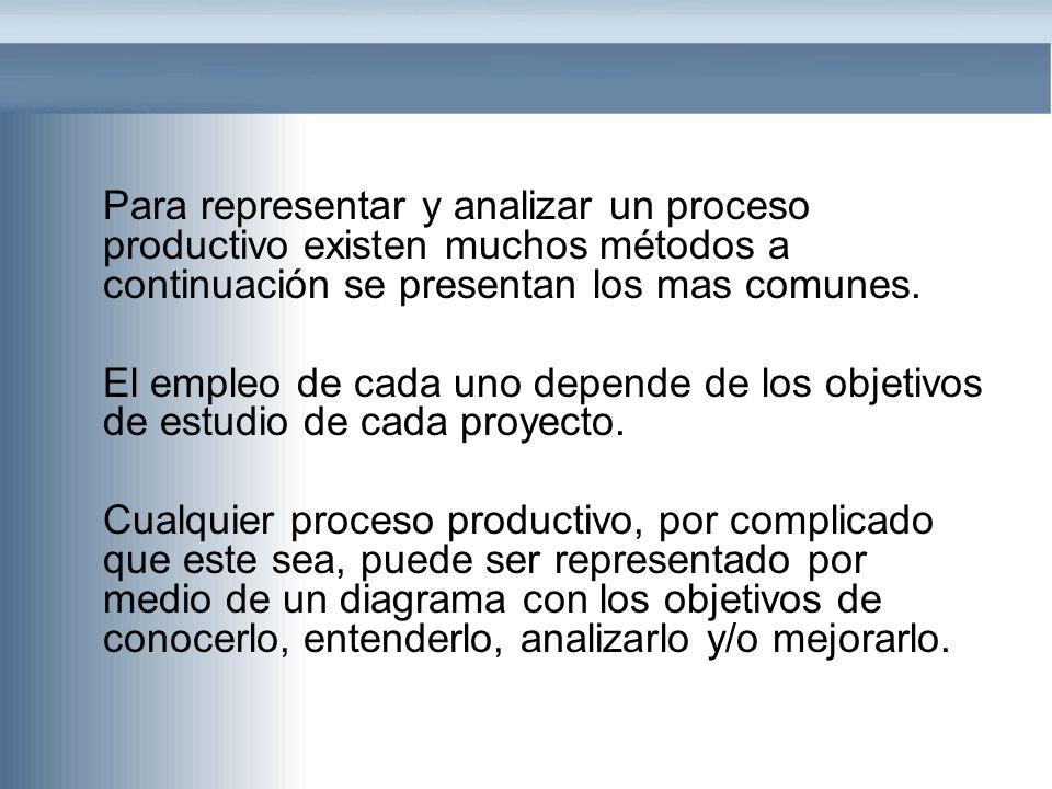 Para representar y analizar un proceso productivo existen muchos métodos a continuación se presentan los mas comunes. El empleo de cada uno depende de