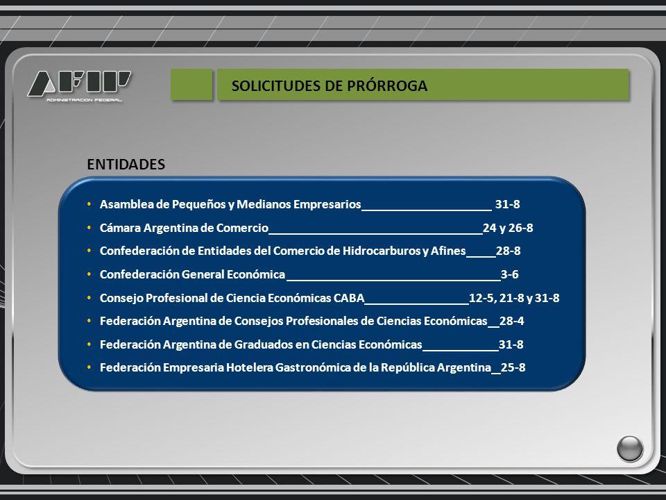 Asamblea de Pequeños y Medianos Empresarios 31-8 Cámara Argentina de Comercio 24 y 26-8 Confederación de Entidades del Comercio de Hidrocarburos y Afines 28-8 Confederación General Económica 3-6 Consejo Profesional de Ciencia Económicas CABA 12-5, 21-8 y 31-8 Federación Argentina de Consejos Profesionales de Ciencias Económicas 28-4 Federación Argentina de Graduados en Ciencias Económicas 31-8 Federación Empresaria Hotelera Gastronómica de la República Argentina 25-8 ENTIDADES