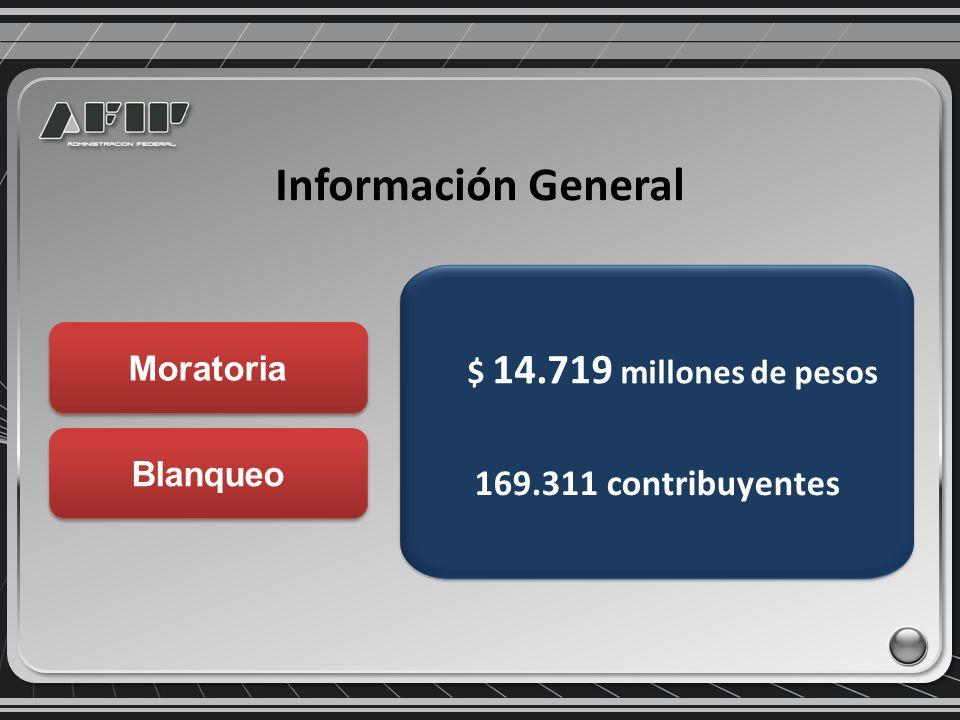 Moratoria 169.311 contribuyentes $ 14.719 millones de pesos Información General Blanqueo