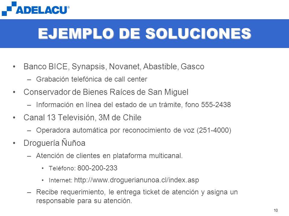 www.adelacu.com 10 EJEMPLO DE SOLUCIONES Banco BICE, Synapsis, Novanet, Abastible, Gasco –Grabación telefónica de call center Conservador de Bienes Raíces de San Miguel –Información en línea del estado de un trámite, fono 555-2438 Canal 13 Televisión, 3M de Chile –Operadora automática por reconocimiento de voz (251-4000) Droguería Ñuñoa –Atención de clientes en plataforma multicanal.