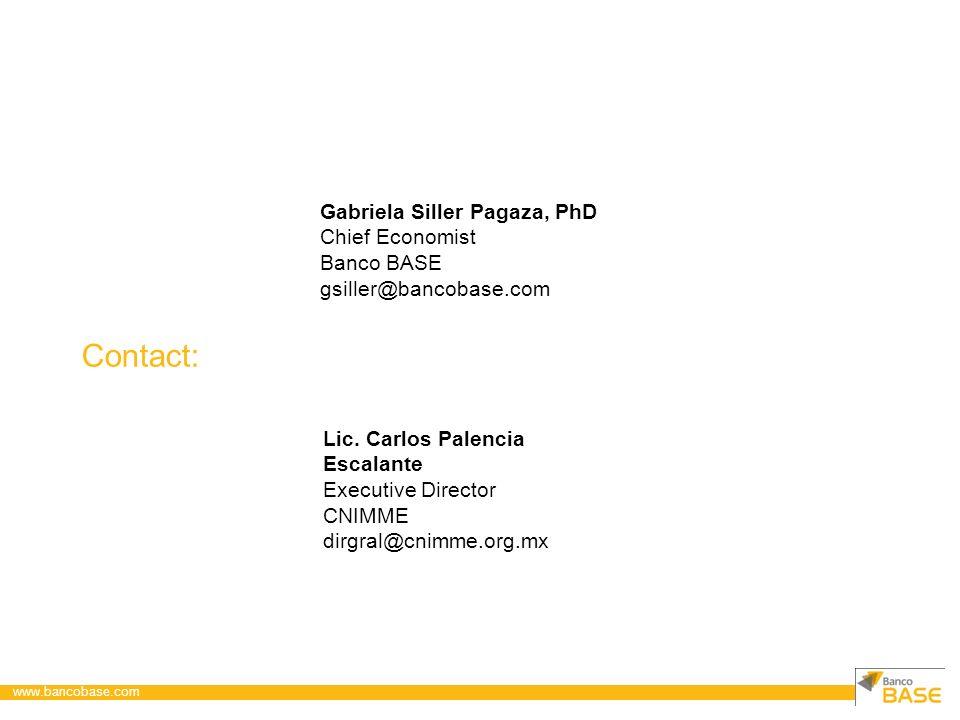 Gabriela Siller Pagaza, PhD Chief Economist Banco BASE gsiller@bancobase.com Contact: Lic.