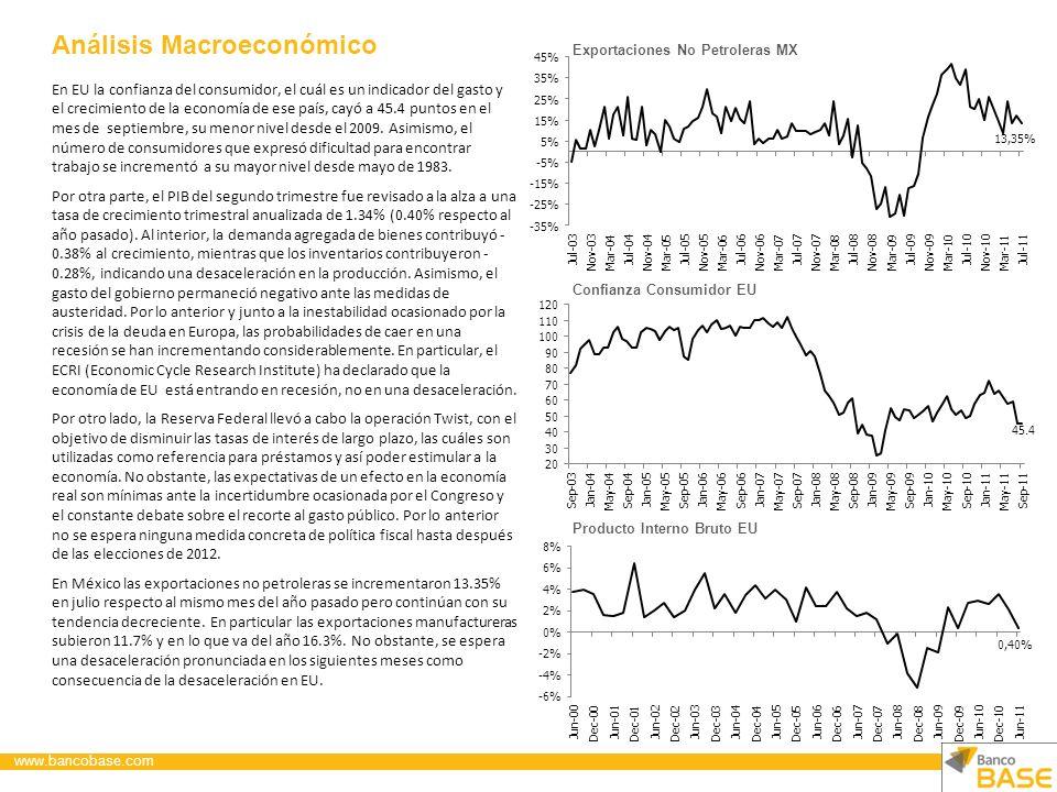 Análisis Macroeconómico En EU la confianza del consumidor, el cuál es un indicador del gasto y el crecimiento de la economía de ese país, cayó a 45.4 puntos en el mes de septiembre, su menor nivel desde el 2009.