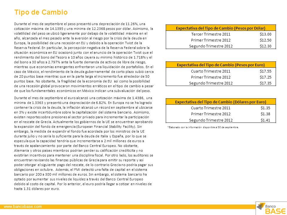 Tipo de Cambio Durante el mes de septiembre el peso presentó una depreciación de 11.26%, una cotización máxima de 14.1395 y una mínima de 12.2368 pesos por dólar.
