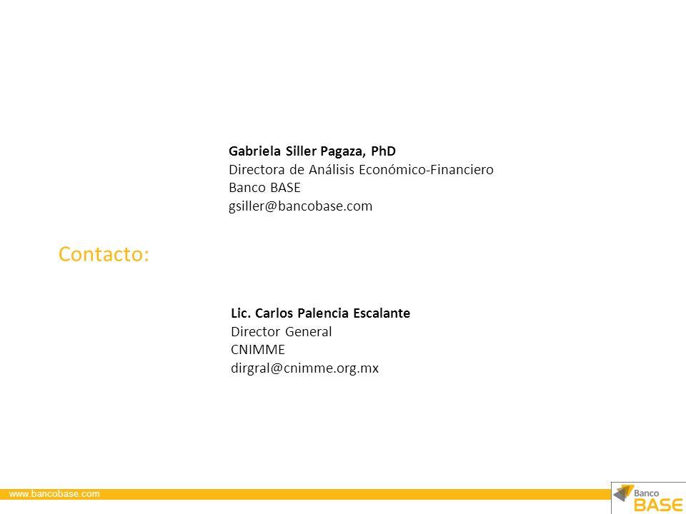 Gabriela Siller Pagaza, PhD Directora de Análisis Económico-Financiero Banco BASE gsiller@bancobase.com Contacto: Lic.