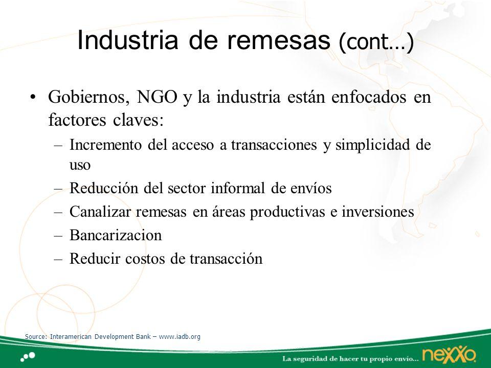 Industria de remesas (cont…) Gobiernos, NGO y la industria están enfocados en factores claves: –Incremento del acceso a transacciones y simplicidad de