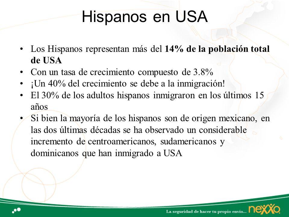 Los Hispanos representan más del 14% de la población total de USA Con un tasa de crecimiento compuesto de 3.8% ¡Un 40% del crecimiento se debe a la in