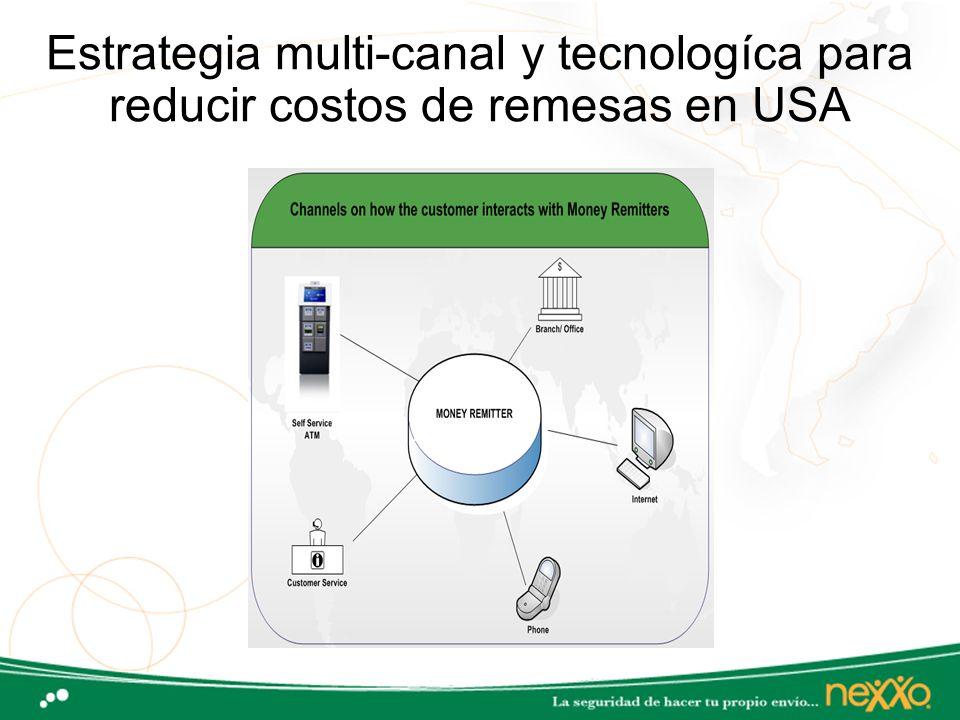 Estrategia multi-canal y tecnologíca para reducir costos de remesas en USA