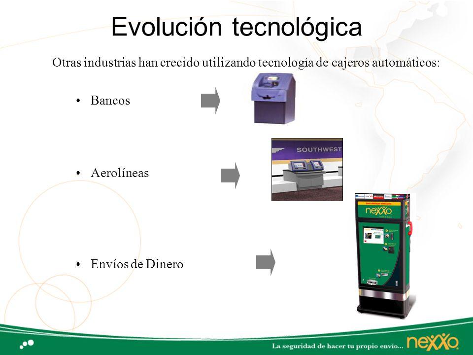 Evolución tecnológica Otras industrias han crecido utilizando tecnología de cajeros automáticos: Bancos Aerolíneas Envíos de Dinero