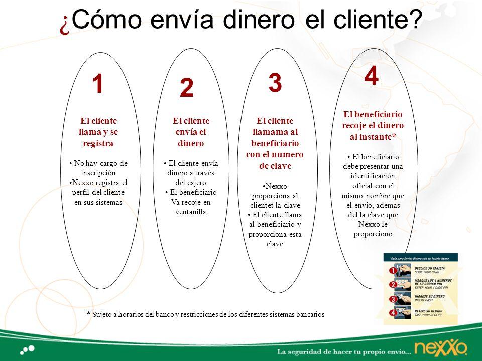 ¿ Cómo envía dinero el cliente? 1 2 3 4 El cliente llama y se registra No hay cargo de inscripción Nexxo registra el perfil del cliente en sus sistema