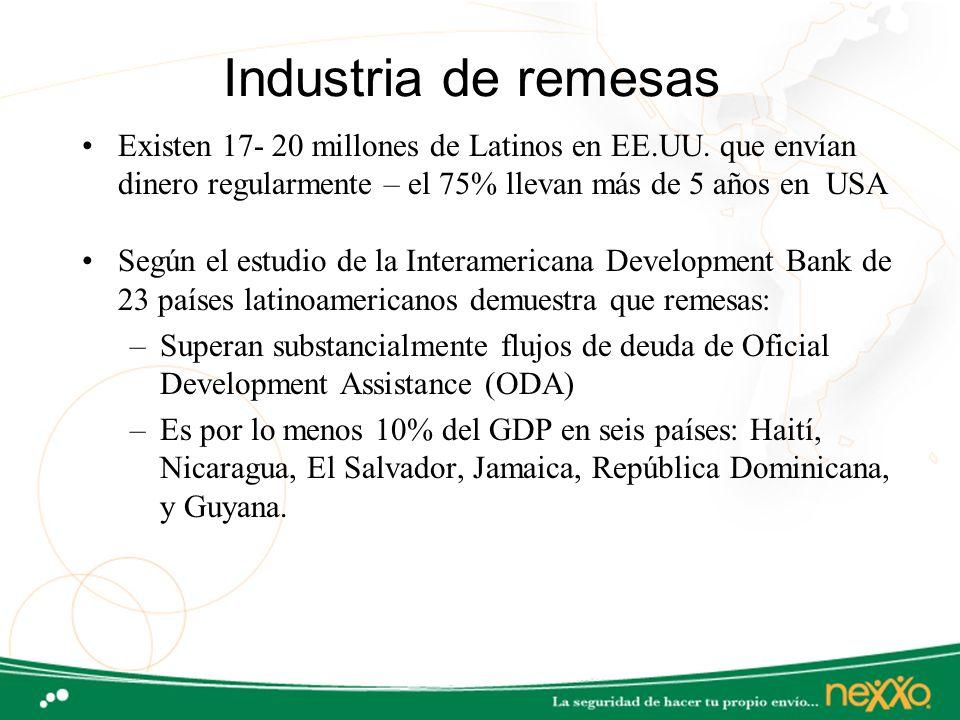 Industria de remesas Existen 17- 20 millones de Latinos en EE.UU. que envían dinero regularmente – el 75% llevan más de 5 años en USA Según el estudio