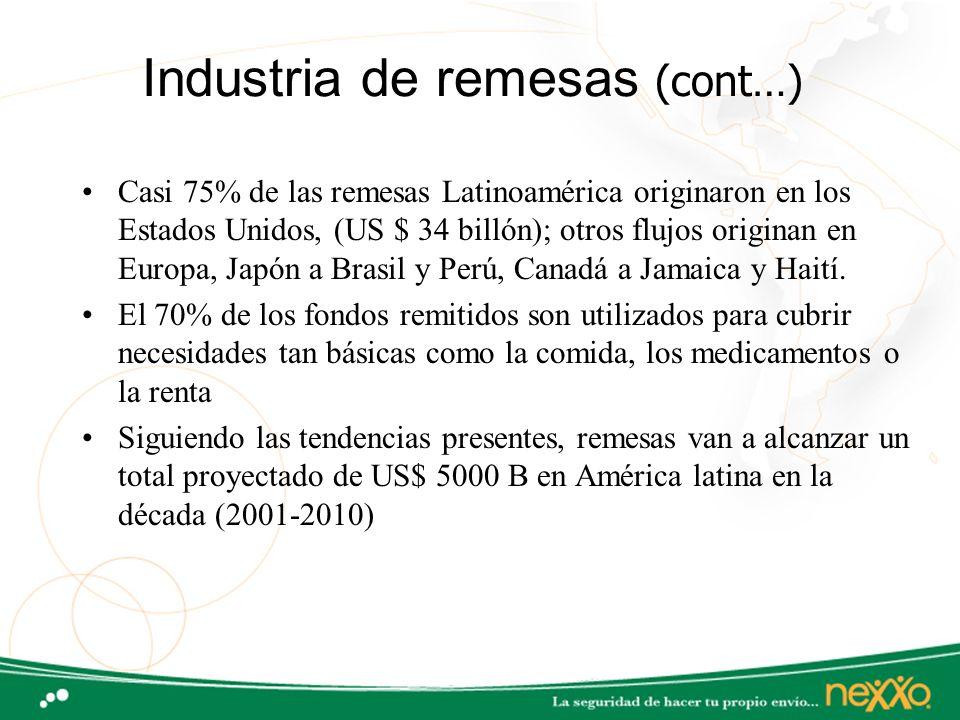 Industria de remesas (cont…) Casi 75% de las remesas Latinoamérica originaron en los Estados Unidos, (US $ 34 billón); otros flujos originan en Europa