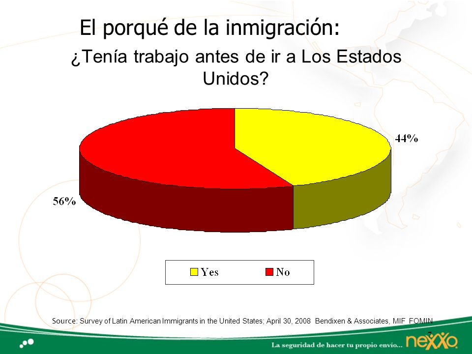 7 ¿Tenía trabajo antes de ir a Los Estados Unidos? Source: Survey of Latin American Immigrants in the United States; April 30, 2008 Bendixen & Associa