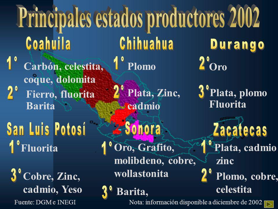 Carbón, celestita, coque, dolomita Fierro, fluorita Fluorita Cobre, Zinc, cadmio, Yeso Plomo Plata, Zinc, cadmio Oro, Grafito, molibdeno, cobre, wolla