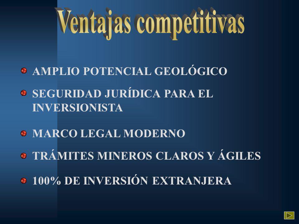 AMPLIO POTENCIAL GEOLÓGICO SEGURIDAD JURÍDICA PARA EL INVERSIONISTA MARCO LEGAL MODERNO TRÁMITES MINEROS CLAROS Y ÁGILES 100% DE INVERSIÓN EXTRANJERA