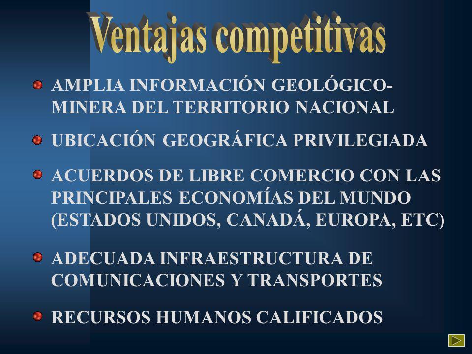 ACUERDOS DE LIBRE COMERCIO CON LAS PRINCIPALES ECONOMÍAS DEL MUNDO (ESTADOS UNIDOS, CANADÁ, EUROPA, ETC) ADECUADA INFRAESTRUCTURA DE COMUNICACIONES Y TRANSPORTES RECURSOS HUMANOS CALIFICADOS UBICACIÓN GEOGRÁFICA PRIVILEGIADA AMPLIA INFORMACIÓN GEOLÓGICO- MINERA DEL TERRITORIO NACIONAL