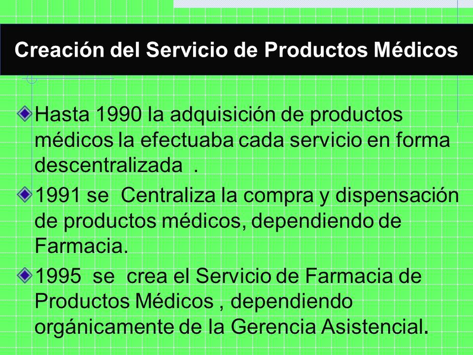 Hasta 1990 la adquisición de productos médicos la efectuaba cada servicio en forma descentralizada. 1991 se Centraliza la compra y dispensación de pro