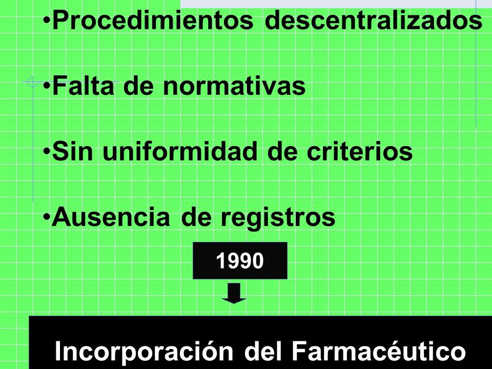 Procedimientos descentralizados Falta de normativas Sin uniformidad de criterios Ausencia de registros 1990 Incorporación del Farmacéutico