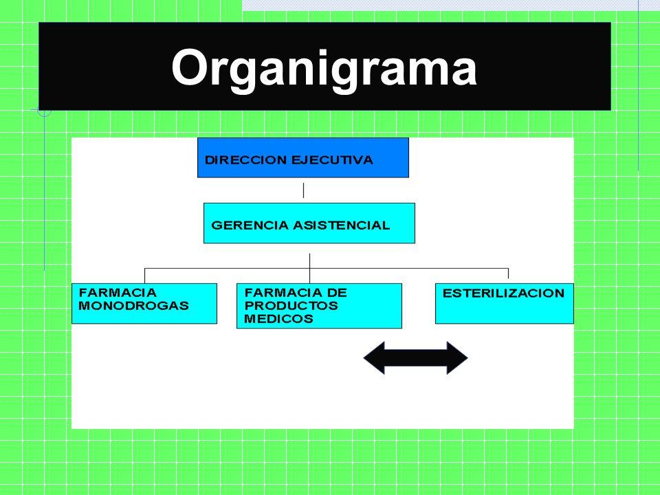 Adquisición de productos médicos generales y de alta complejidad.