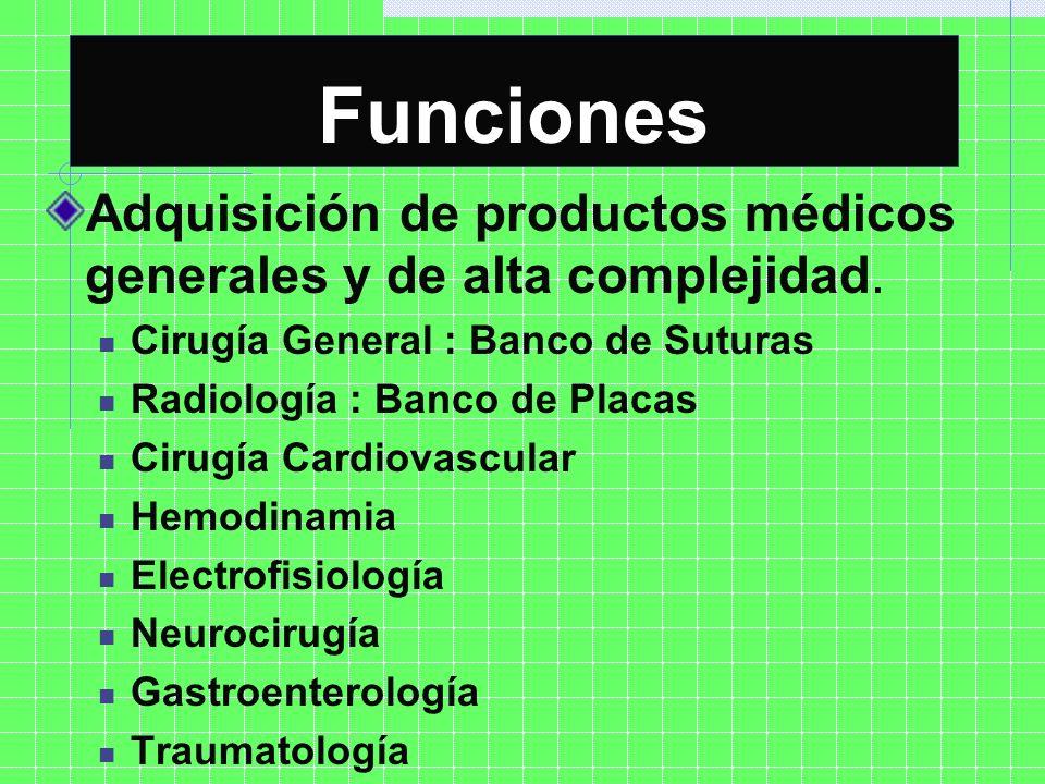Adquisición de productos médicos generales y de alta complejidad. Cirugía General : Banco de Suturas Radiología : Banco de Placas Cirugía Cardiovascul