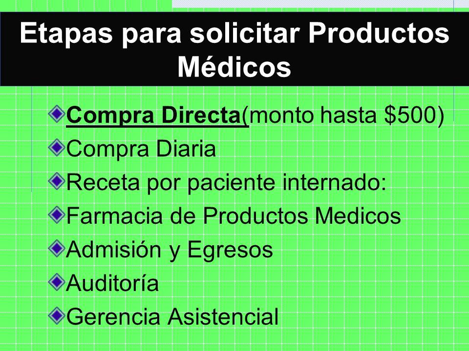 Compra Directa(monto hasta $500) Compra Diaria Receta por paciente internado: Farmacia de Productos Medicos Admisión y Egresos Auditoría Gerencia Asis