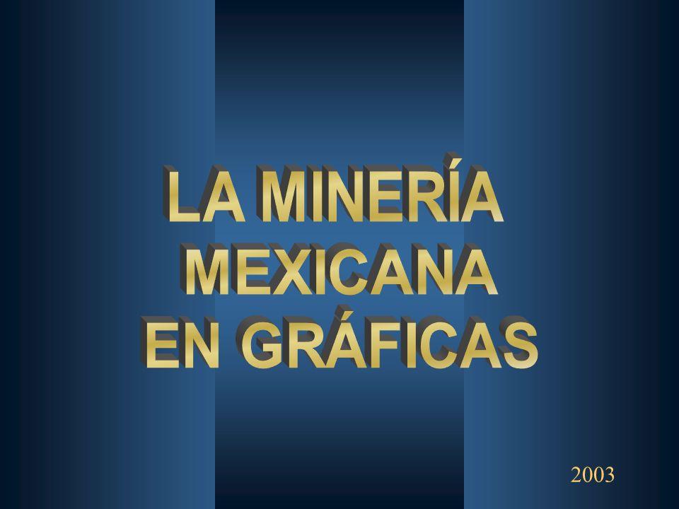 Total = 1,641 millones de dólares Otros Sal Cobre Zinc Plata Espatoflúor Cifras preliminares enero-diciembre.