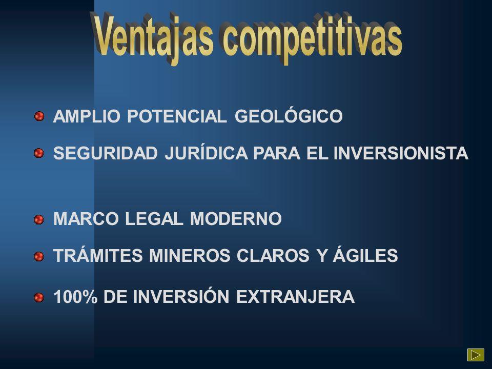 ACUERDOS DE LIBRE COMERCIO CON LAS PRINCIPALES ECONOMÍAS DEL MUNDO (ESTADOS UNIDOS, CANADÁ, EUROPA, ETC) ADECUADA INFRAESTRUCTURA DE COMUNICACIONES Y TRANSPORTES RECURSOS HUMANOS CALIFICADOS UBICACIÓN GEOGRÁFICA PRIVILEGIADA ESTABILIDAD POLÍTICA Y FINANCIERA EN EL PAÍS