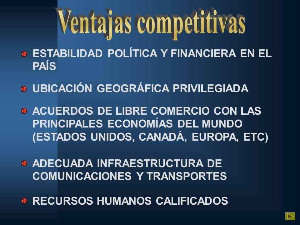 ACUERDOS DE LIBRE COMERCIO CON LAS PRINCIPALES ECONOMÍAS DEL MUNDO (ESTADOS UNIDOS, CANADÁ, EUROPA, ETC) ADECUADA INFRAESTRUCTURA DE COMUNICACIONES Y