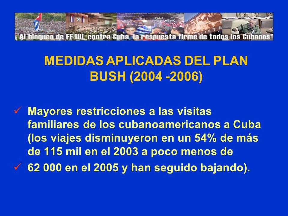 Mayores restricciones a las visitas familiares de los cubanoamericanos a Cuba (los viajes disminuyeron en un 54% de más de 115 mil en el 2003 a poco m