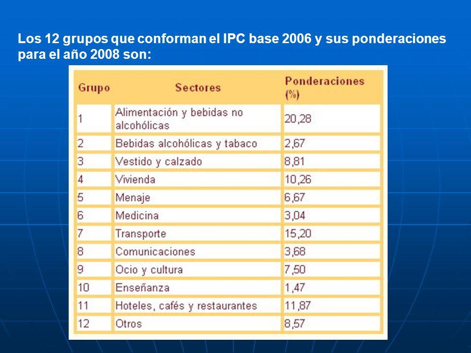 Los 12 grupos que conforman el IPC base 2006 y sus ponderaciones para el año 2008 son: